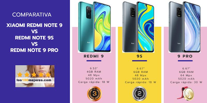 XIAOMI Redmi Note 9 vs 9S vs 9 PRO